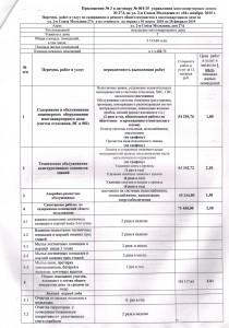 CCI10052018_0005 тариф