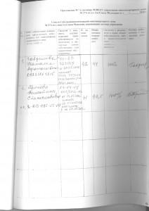 Договор управления стр 44