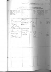 Договор управления стр 46