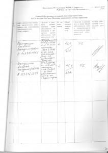Договор управления стр28