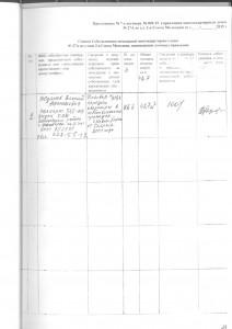 Договор управления стр29