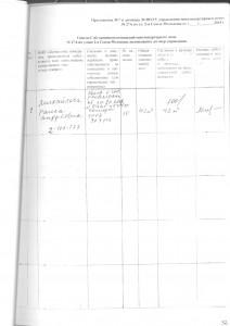 Договор управления стр32