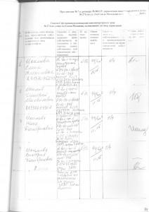 Договор управления стр33
