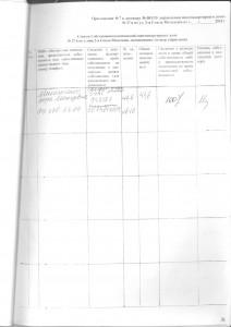 Договор управления стр36