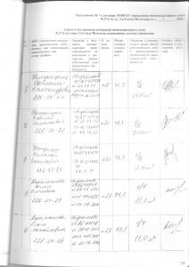 Договор управления стр37