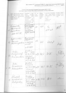 Договор управления стр38
