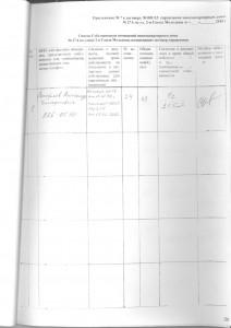 Договор управления стр39