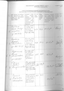 Договор управления стр40