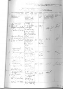 Договор управления стр41