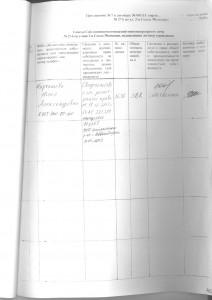 Договор управления стр42